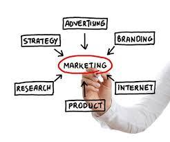 Vállalkozás indításhoz szükséges marketing tervet készíteni